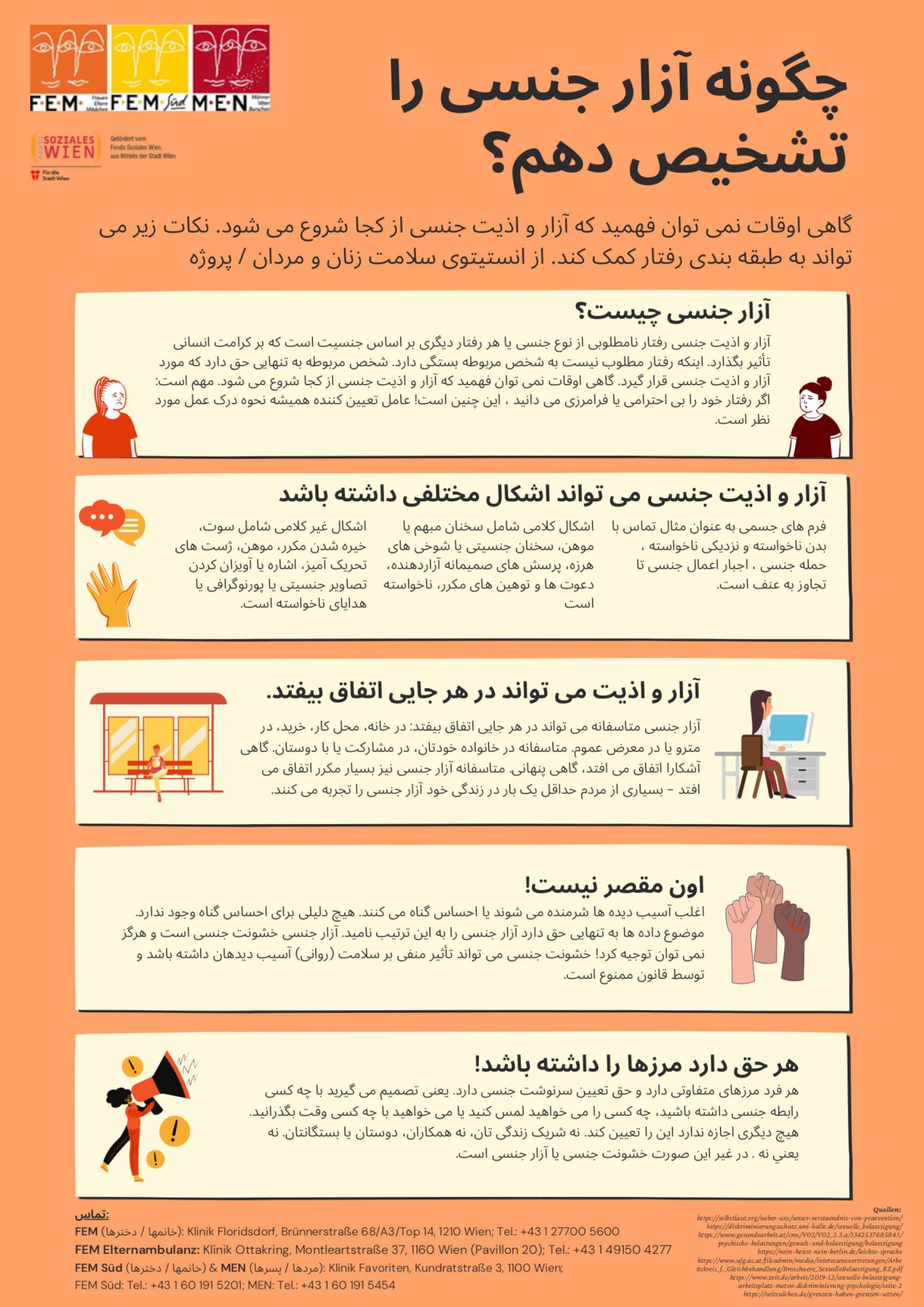 """Plakat """"Wie erkenne ich sexuelle Belästigung"""" in Farsi"""